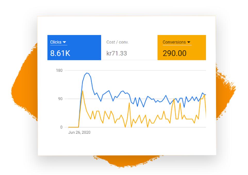 Marketing startpakke til hjemmeside